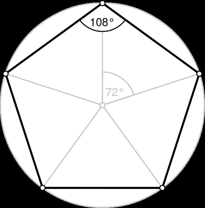 Numbers Behaving Badly 1; 108° Pentagram